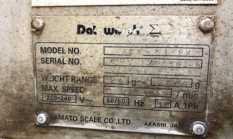 Yamato Scale Model ADW-514SW d
